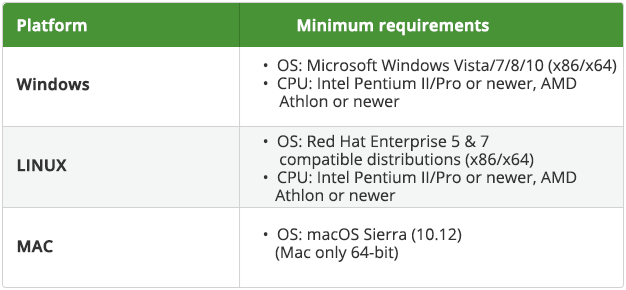 system-requirements4
