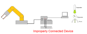 Improperly connected Device